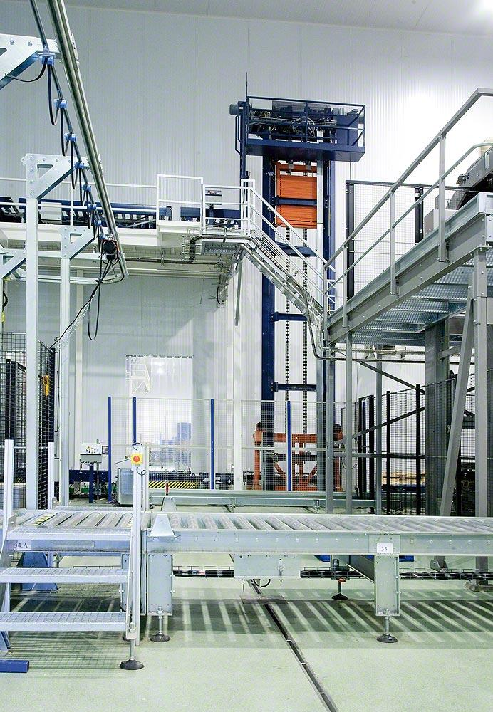 industrial mezzanine floors | production line cranes and conveyors for boxes and pallets