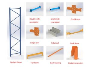 Drive in pallet racking and pallet racking components